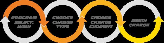 NiMH Charging Process