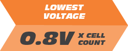 Lowest Voltage: 0.8V