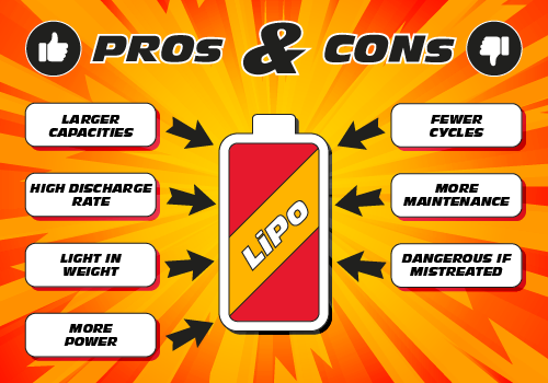Pros and Cons: LiPo